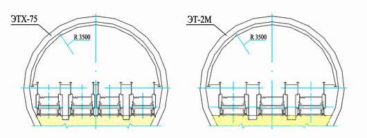 Сравнение ЭТХ и ЭТ-2М и ЭТ-3М