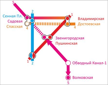 Линии и станции