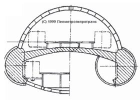 Проекты станции