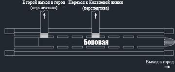 Фотогалерея станции «Боровая»